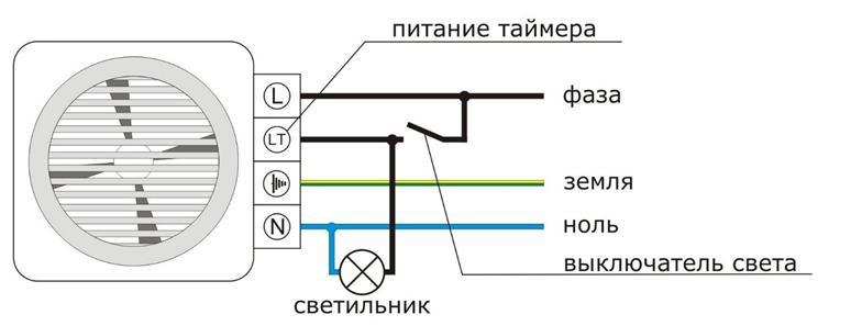 Электросхема подсоединения прибора