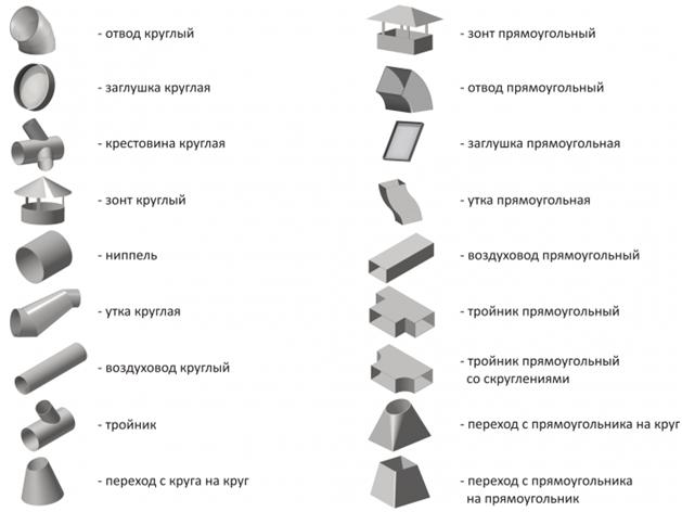 Детали воздуховодных каналов