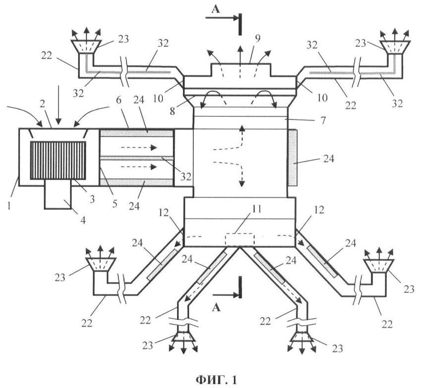 Схема воздухообменного комплекса