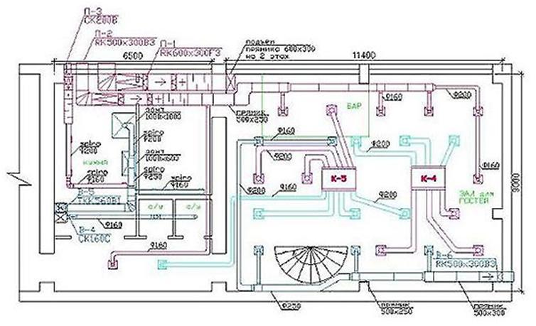Готовый проект вентиляционного комплекса