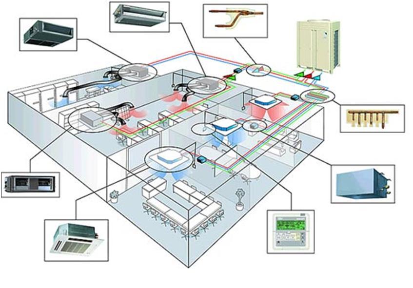 Организация приточно-вытяжного вентиляционного комплекса