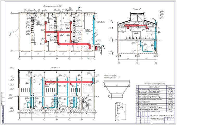 Вентиляционный комплекс объекта промышленности