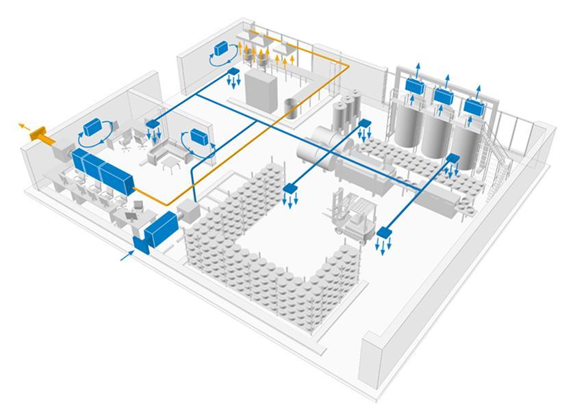 Организация системы вентилирования производства