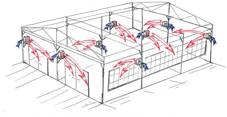 Принцип работы искусственного вентилирования