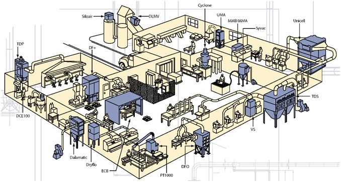 Разработка проекта вентиляционного промышленного комплекса