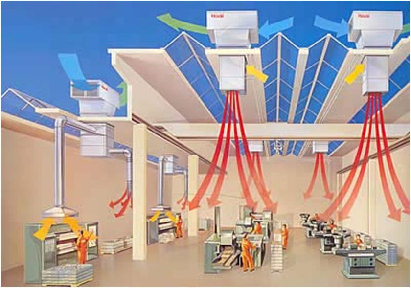 Организация притока воздуха в здание