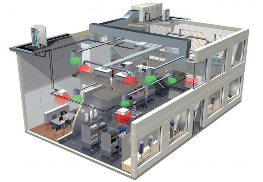 Принцип организации производственной вентиляции