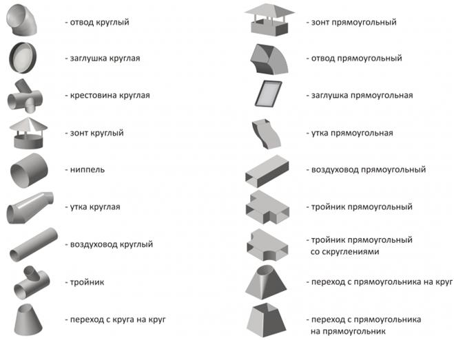 Образцы фасонных частей воздуховодов