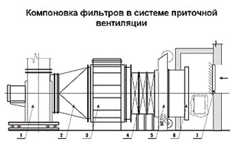 Система фильтрации