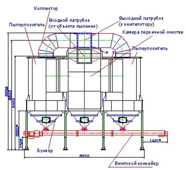 Типовой проект системы вентилирования