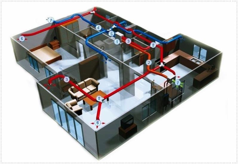 Система вентиляции помещения