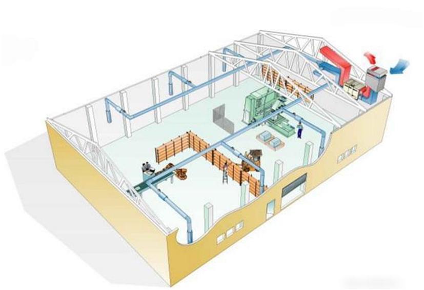 Отопление вентиляция промышленных зданий