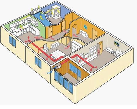 Вентиляция помещения канального типа