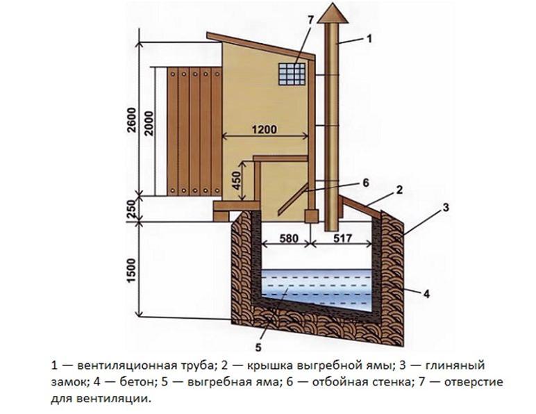Дачный домик отделка внутри своими руками фото