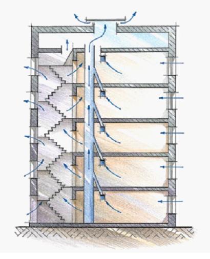 Циркуляция воздуха в многоэтажном доме