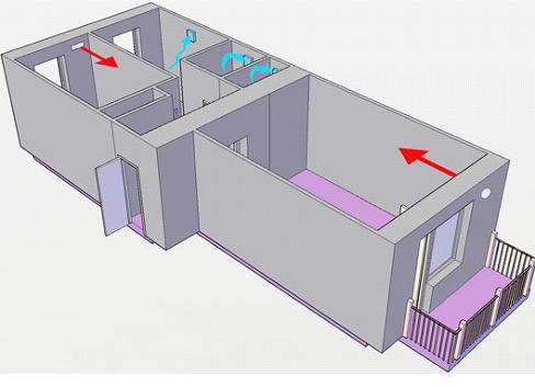 Вентилирование помещения пассивным методом