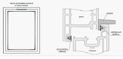 Установка приточного оконного клапана