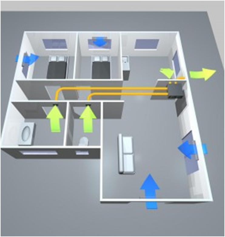 Организация искусственного воздухообмена