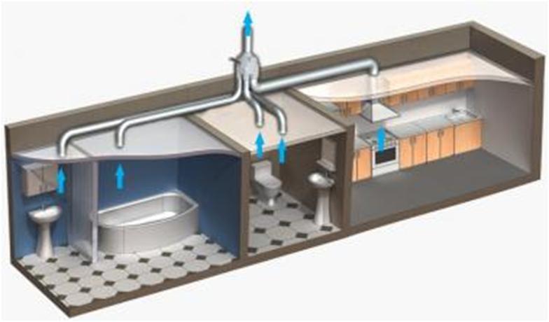 Механическое вентилирование квартиры