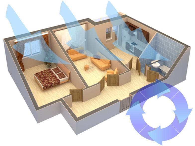 Приток чистого воздуха в помещение