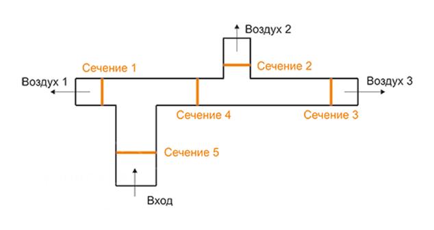 План вентиляционного канала