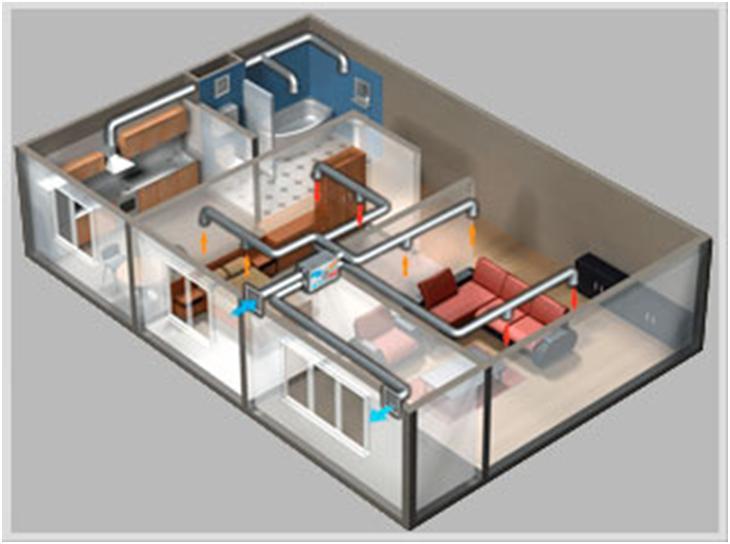 Организация искусственного воздухообмена в квартире