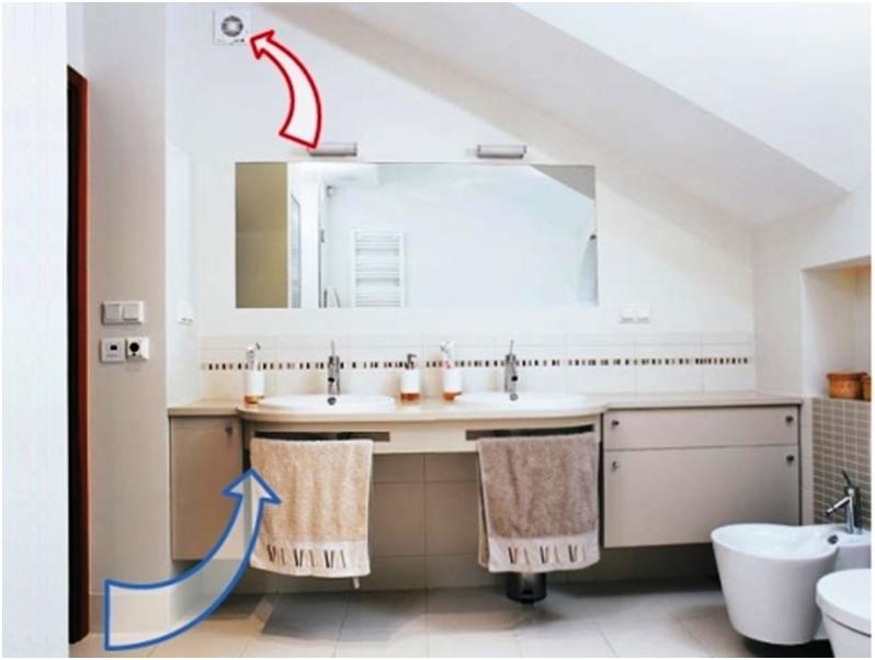 Вытяжка воздуха в ванной комнате