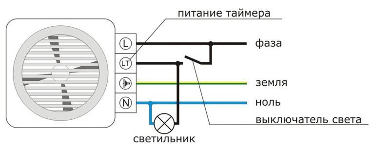 Подключение устройства вентиляции к сети