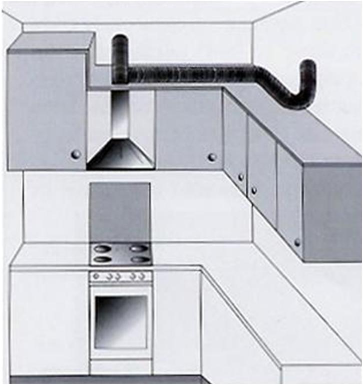 Вытяжка воздуха на кухне