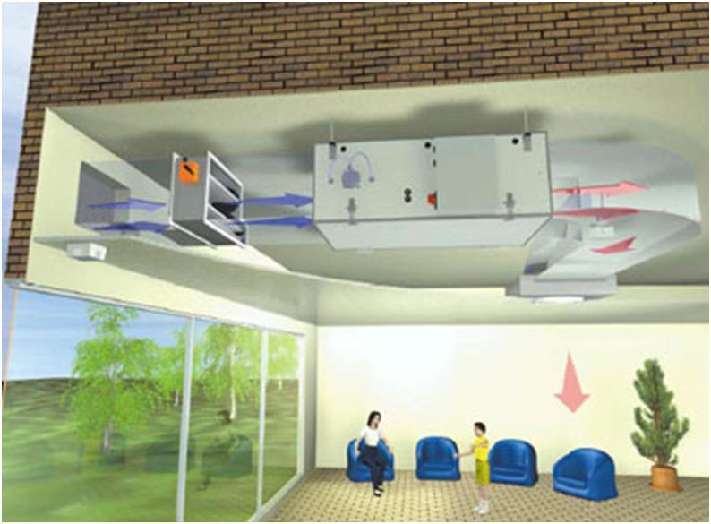 Вентиляционная система помещения