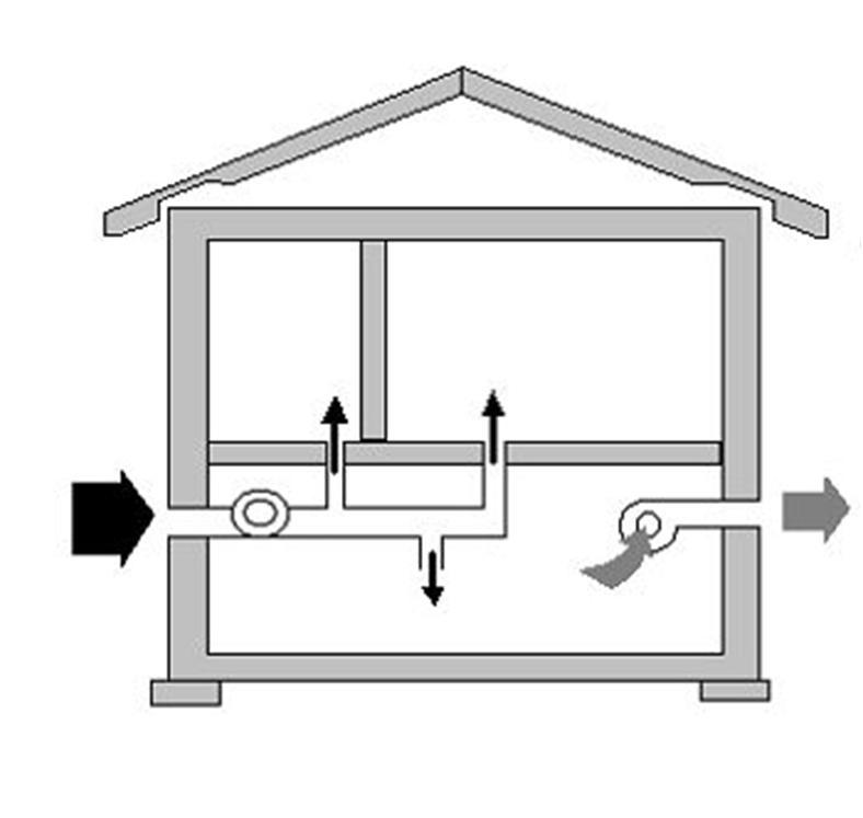 Пример реализации искусственного вентилирования