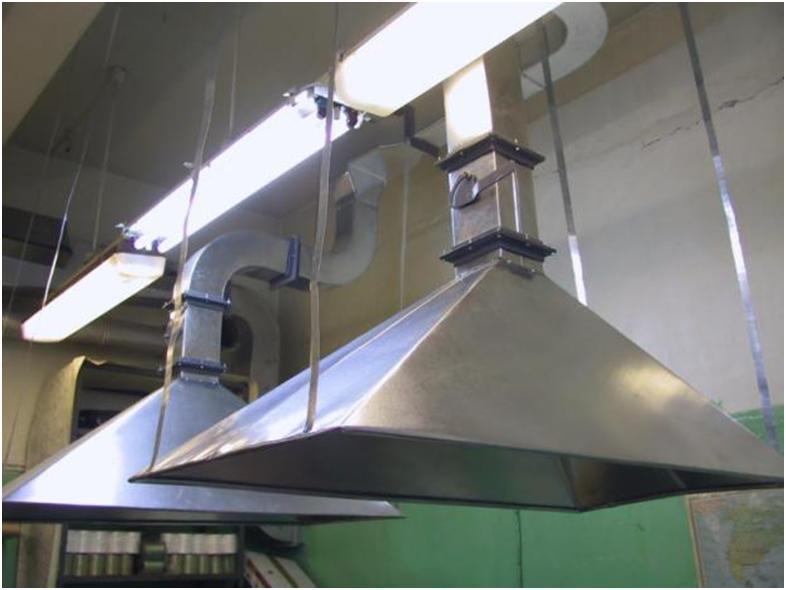 Вытяжная вентиляция на производстве