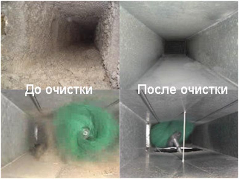 Внутренний просвет воздуховода