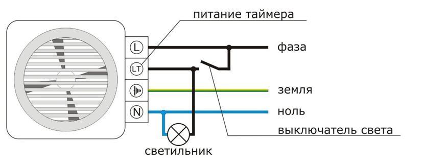 Подсоединение вентилятора к электросети