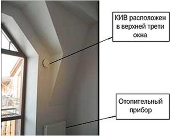 Место установки стенового клапана