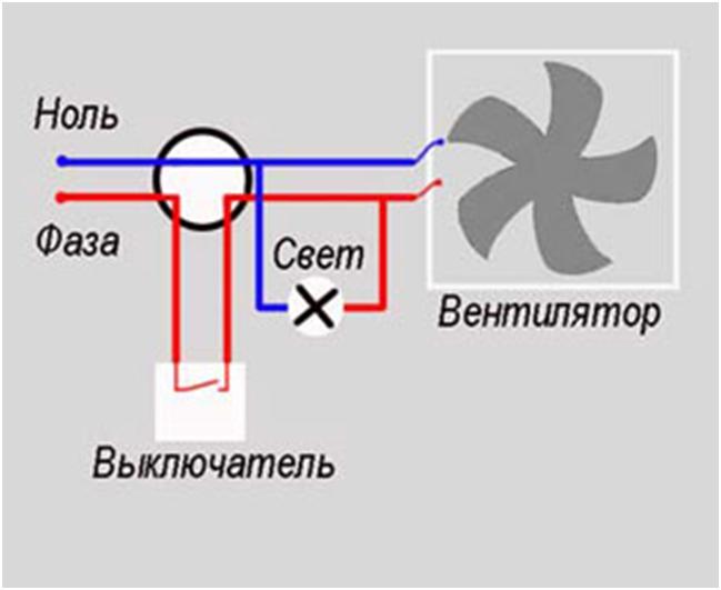 Подсоединение вентилятора к источнику питания