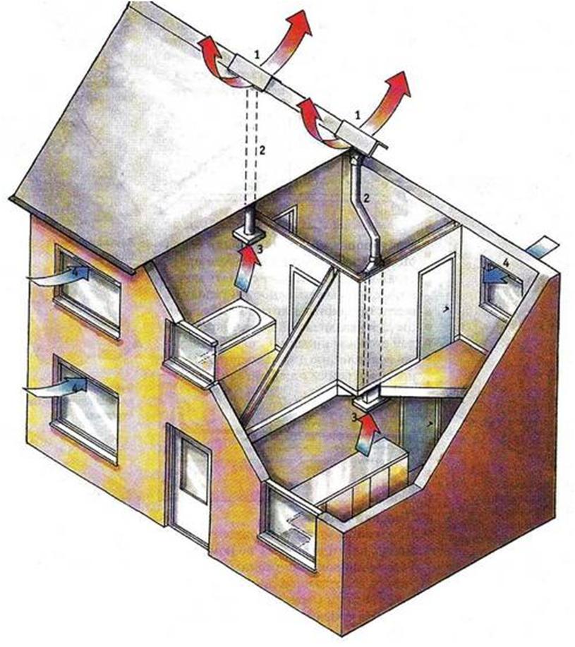 Система вентилирования жилого помещения