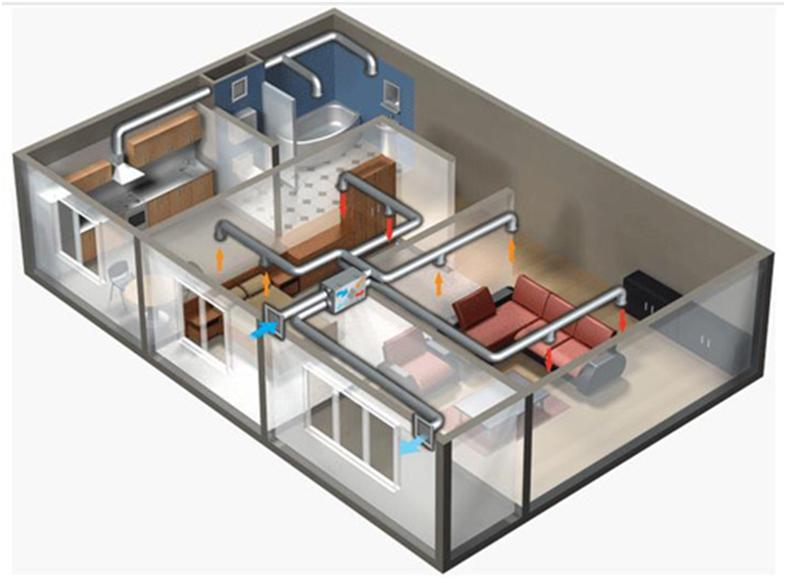 Канальное вентилирование квартиры