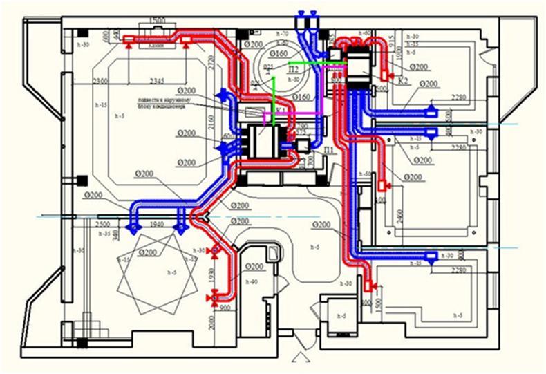 Проектирование вентиляционного комплекса