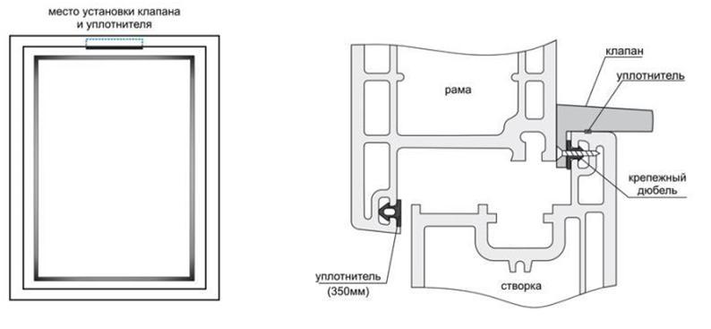 Конструкция вентиляционного оконного клапана