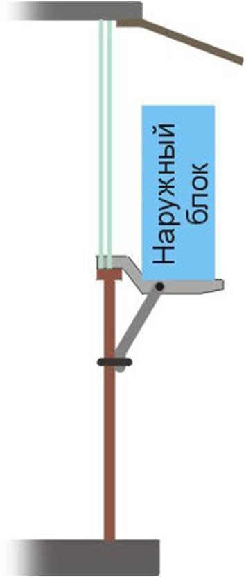 Схема установки наружной части климатической установки