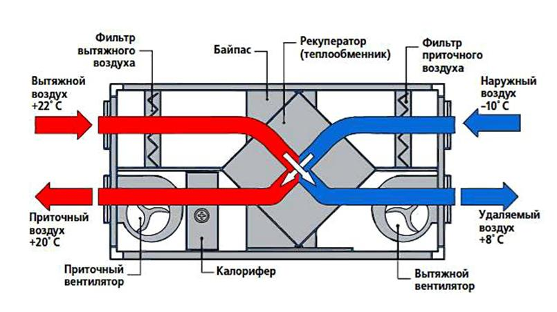 Система теплообмена