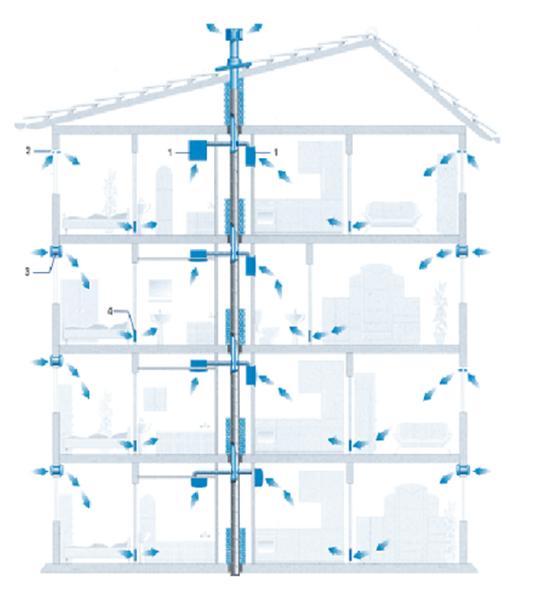 Воздухообменная система многоквартирного дома