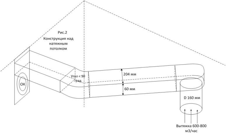 Чертеж отрезка воздушной сети