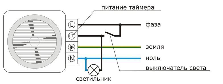 Подсоединение устройства вентиляции к сети