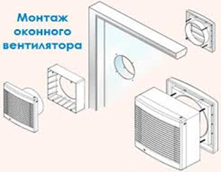 Монтаж вентилятора в отверстие в окне