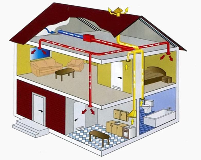 Система вентилирования в частном доме