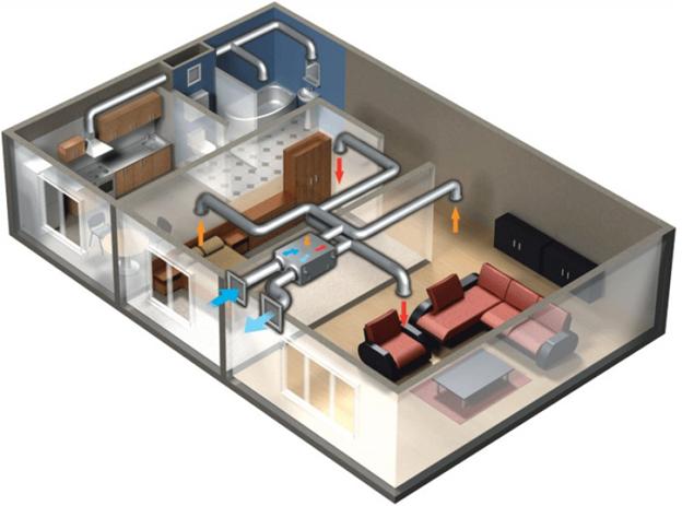 Система вентиляции частного дома виды схемы особенности