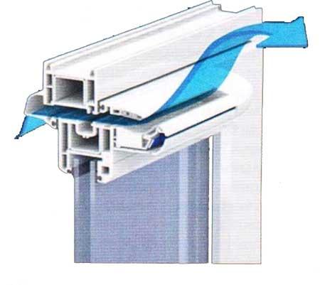 Вентиляционный клапан на окне