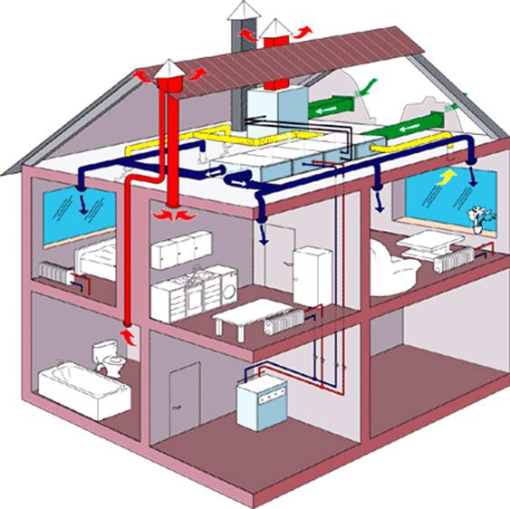 Воздухообмен в частном доме
